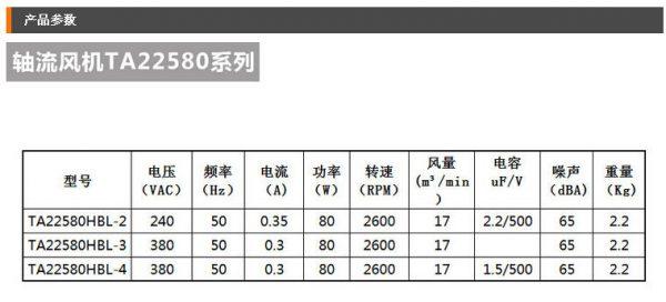 AC Axial Fan Copper Coil TA22580 Industrial Welder Cooling Fan 110V 220V 380V Brushless fan